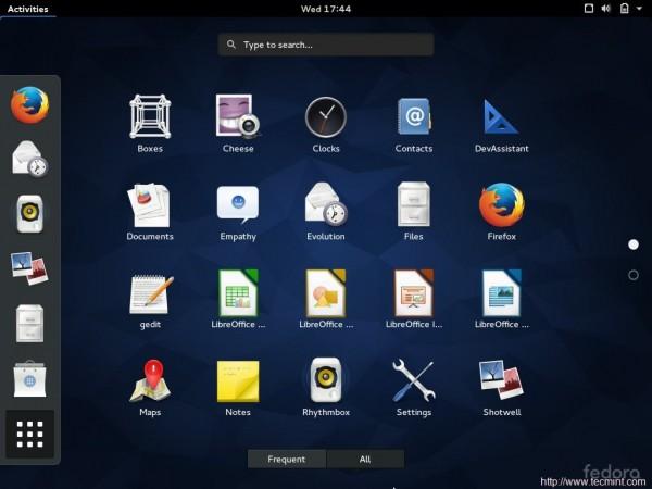 Fedora Applications