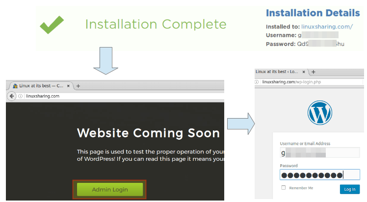 WordPress Installation Completes