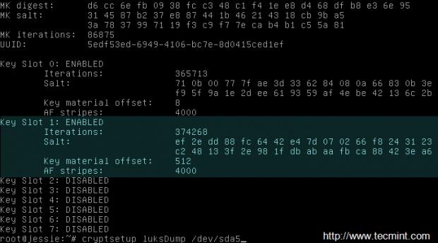 Encrypted Key