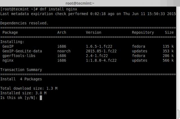 Install Nginx Web Server on Fedora 22
