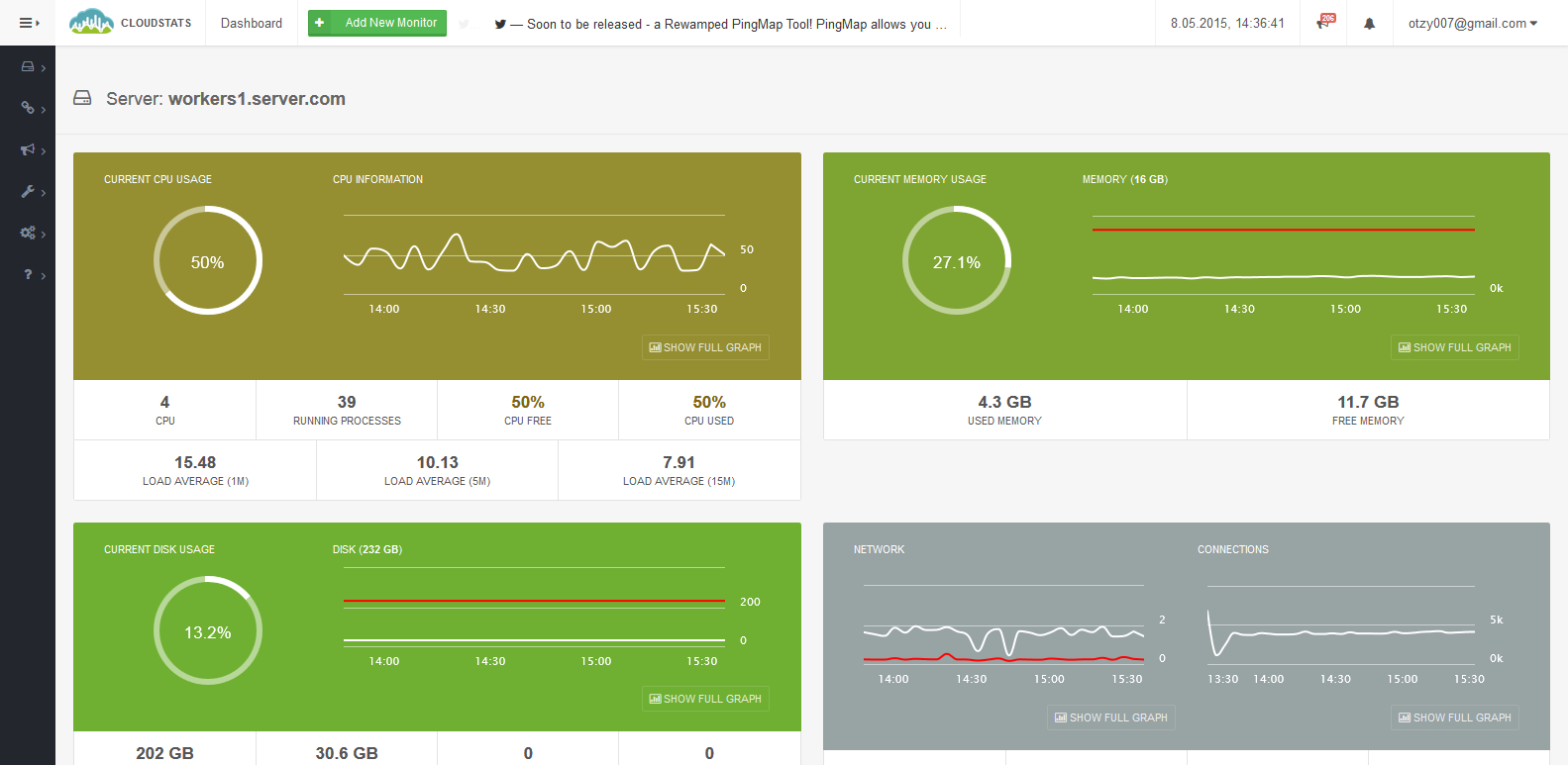 CloudStats me - Easy Server and Website Monitoring from the Cloud