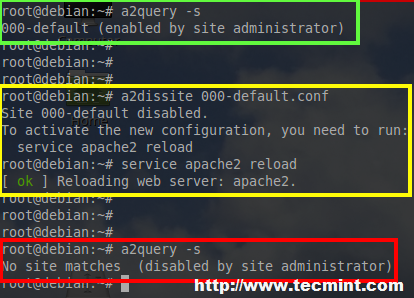 Check Apache Sites Enable/Disable Status