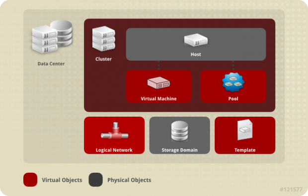 Data Center Diagram