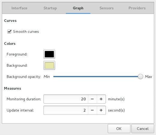 Psensor Graph Customization
