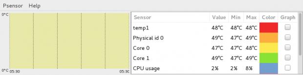 Temperature Hardware Monitoring