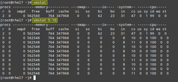 Check Linux System Performance
