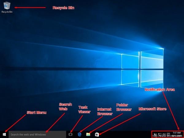 Deskop Shortcut Icons