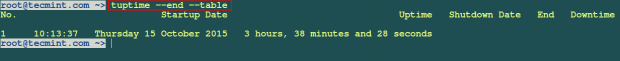 Check Linux Last Shutdown