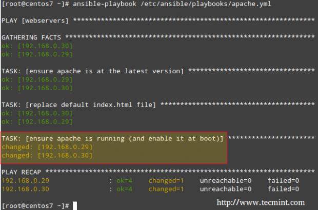 Ansible: Start Web Server