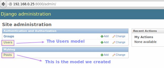 Django User Module