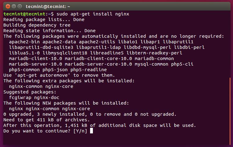 Install Nginx in Ubuntu 15.10