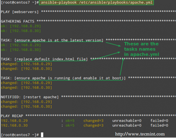 Ansible: Automate Tasks in Linux