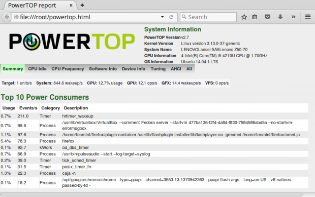 PowerTop HTML View