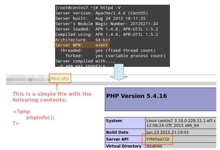 Choose Apache MPM Module