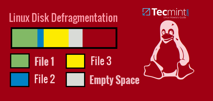 Defragment Linux System Partitions