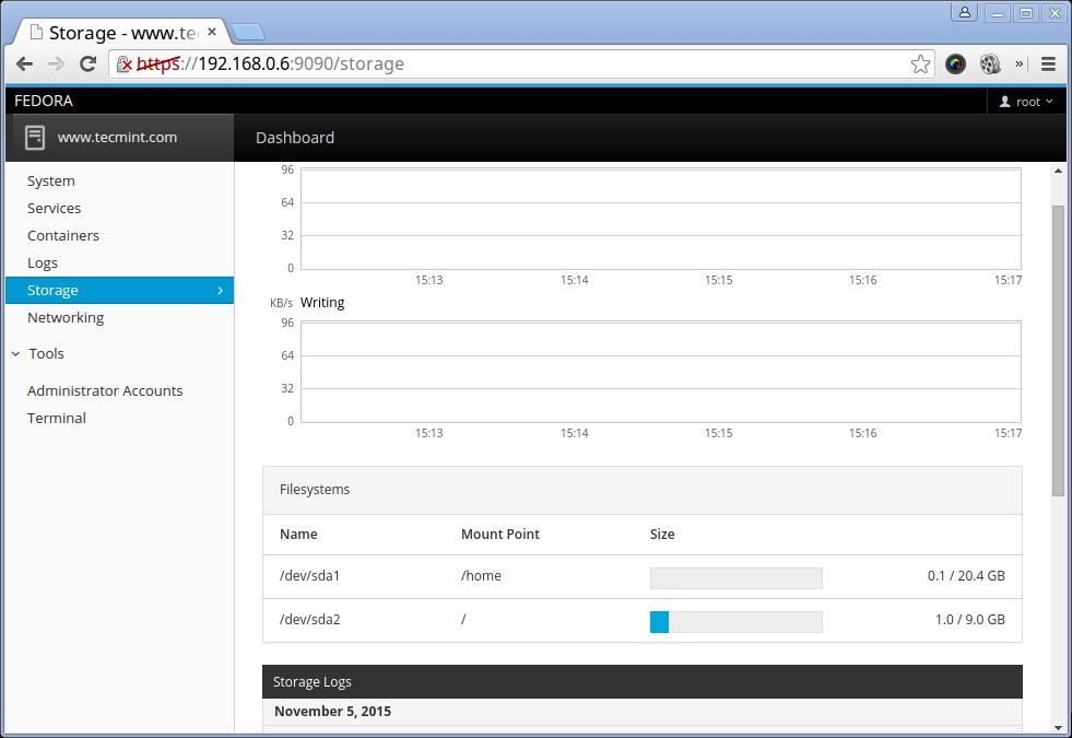 Monitor Fedora 23 File System