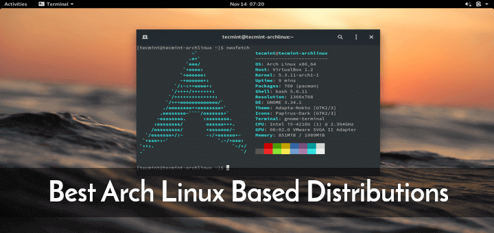 Arch Linux Based Distros