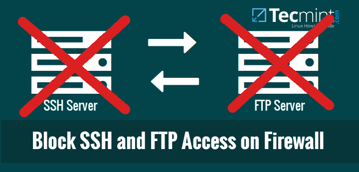 Block SSH and FTP Access Using IPtables/FirewallD
