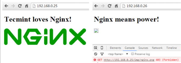 Disable Nginx Image Hotlinking