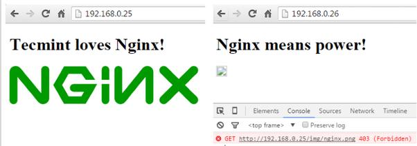 Disable Nginx Image Hotlinking