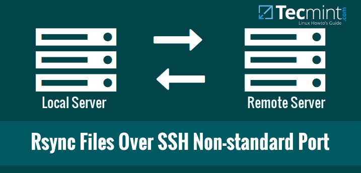 Rsync Files Over SSH Non-standard Port