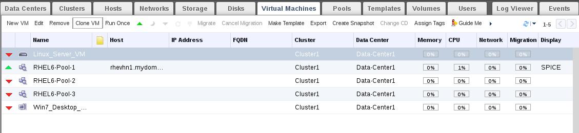 Create VM Clone