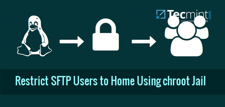How to Restrict SFTP Users to Home Directories Using