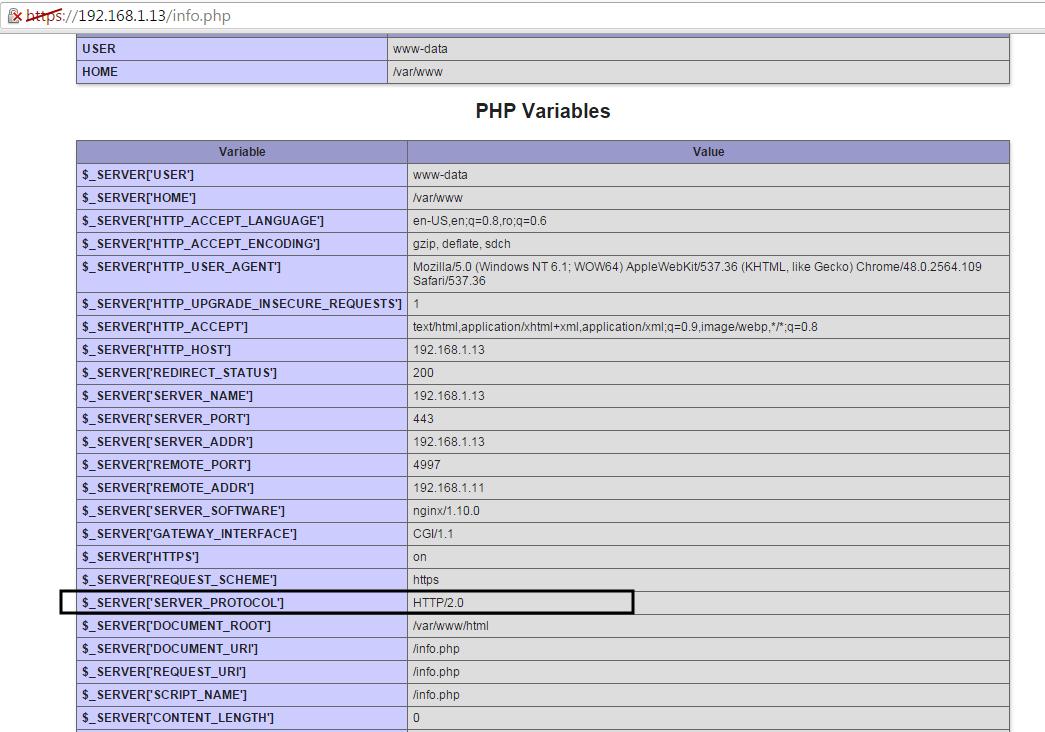 Check HTTP 2.0 Protocol Info