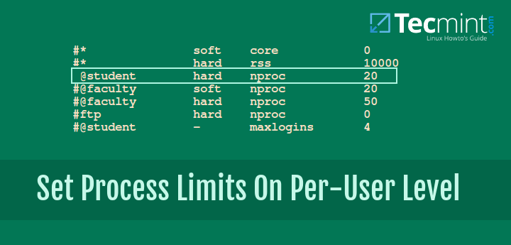 Set User Process Limits in Linux