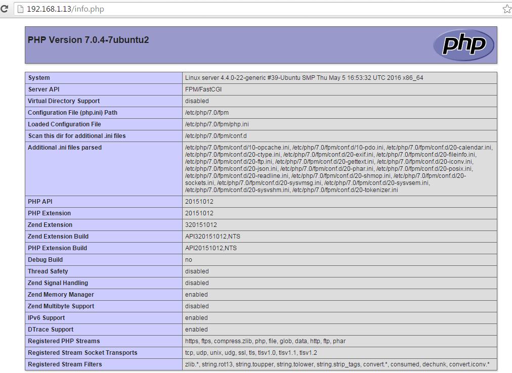 Verify PHP FastCGI Info