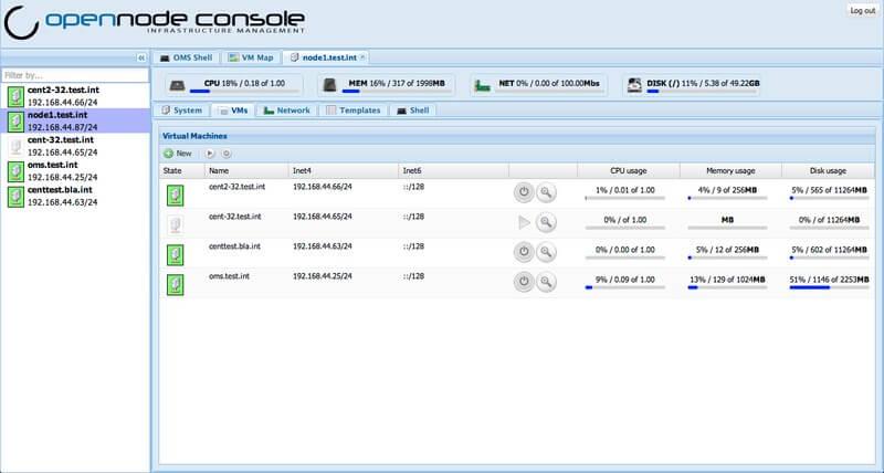 OpenNode Cloud Platform