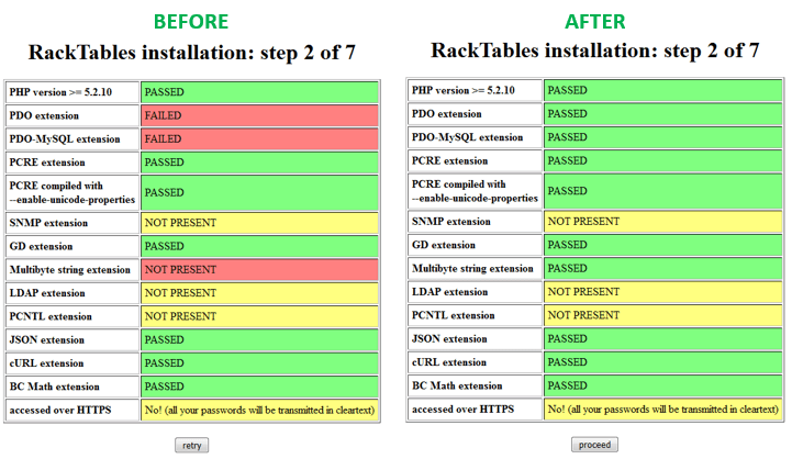 RackTables Installation Checks
