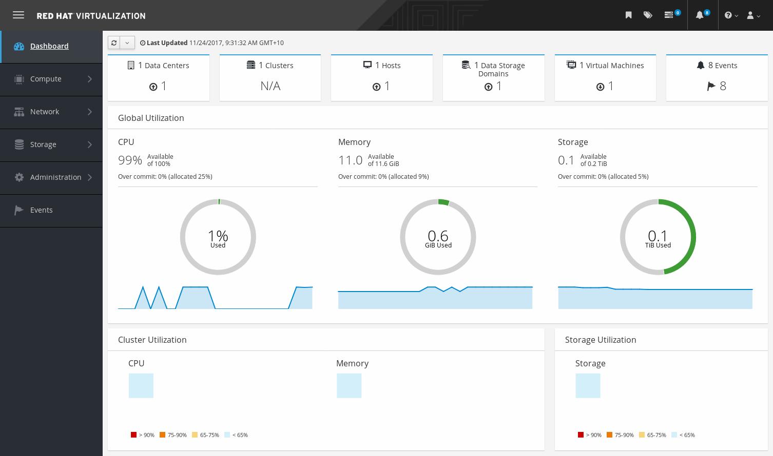 oVirt - Virtualization Management Platform