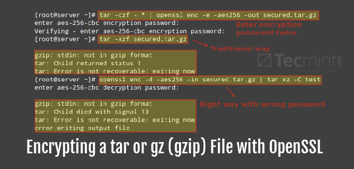 How to Encrypt and Decrypt Files and Directories Using Tar and OpenSSL