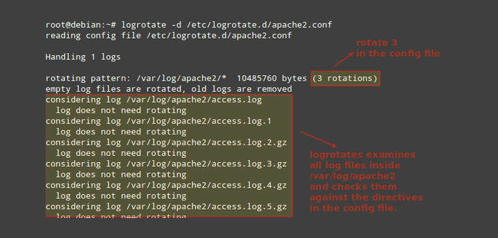 Linux Log Rotation with Logrotate
