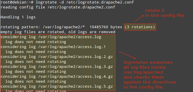 Rotate Apache Logs with Logrotate