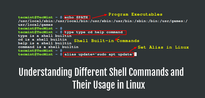 Understanding Different Linux Shell Commands