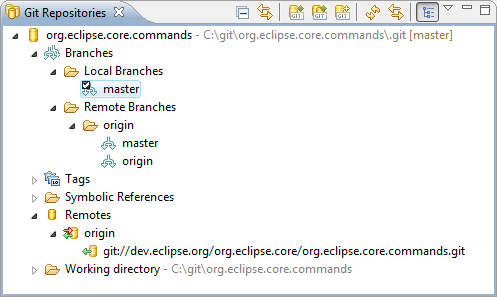 Egit - Git Plugin for Eclipse IDE
