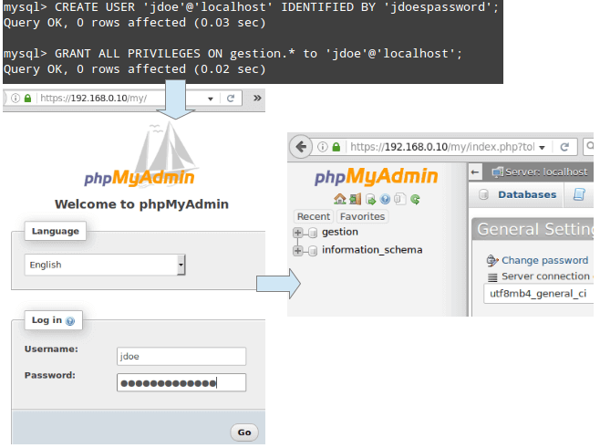 How to Disable root Login Access to PhpMyAdmin