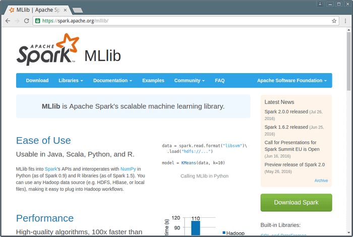MLlib - Machine Learning Library