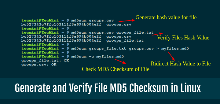 Generate and Check Files with MD5 Checksum in Linux