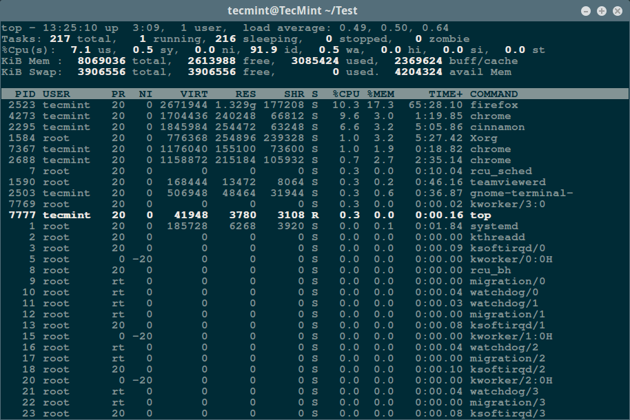 Monitor Linux Processes with top Command