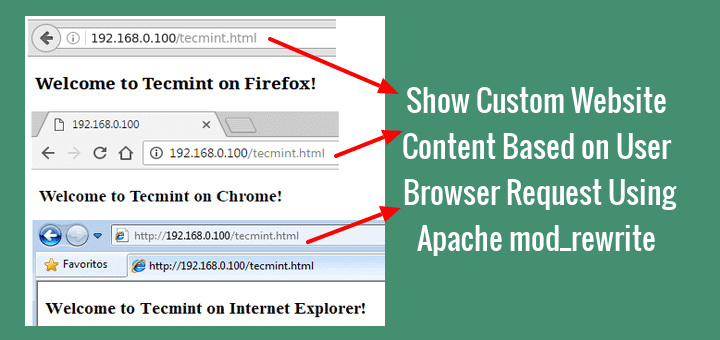 Apache Mod_Rewrite Redirect Requests Based on Browser
