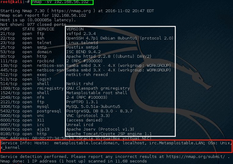 Nmap - Scan Network Services Listening of Ports