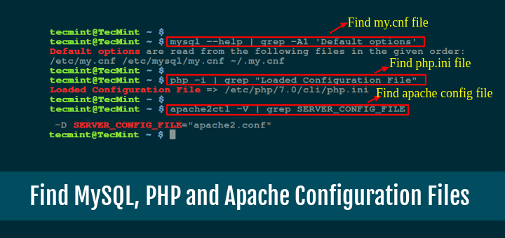 Find MySQL, PHP and Apache Config Files