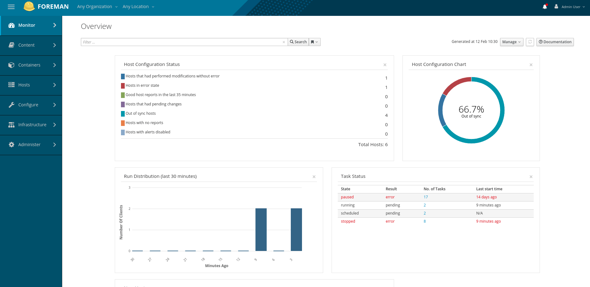 Foreman - lifecycle management tool