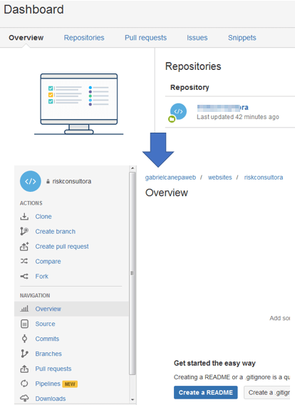 Bitbucket - Repository Overview