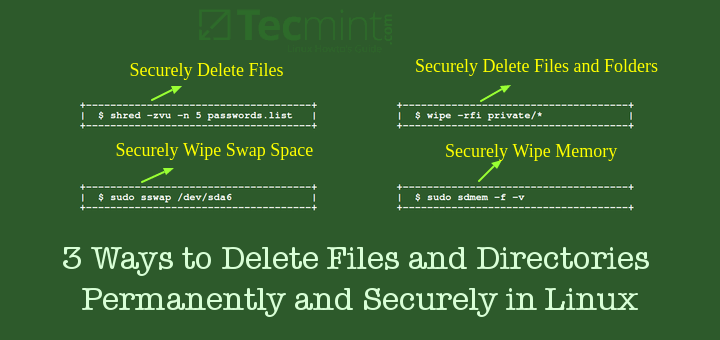 Delete Files Securely Permanently in Linux
