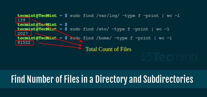 How to Find Number of Files in a Directory and Subdirectories