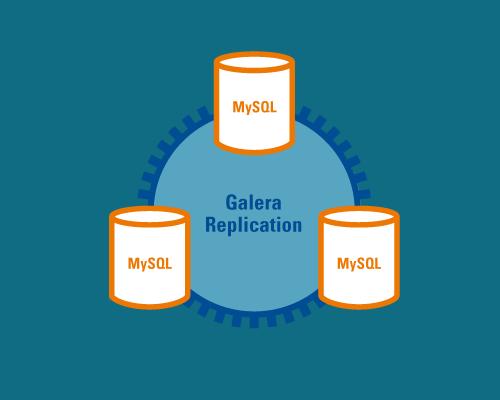 MySQL Clusters Galera Replications
